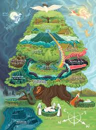 the 9 worlds