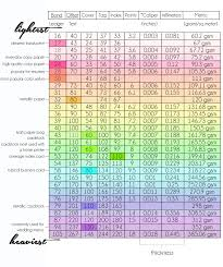 thick writing paper paper weight chart explaining paper thickness paper weight chart