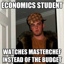 Economic Memes - interesting economics related memes docsity