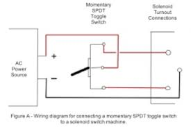 wiring diagram dpdt toggle switch wiring diagram