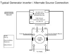 30 amp transfer switch question u2014 northernarizona windandsun