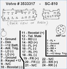 volvo 850 speaker wiring diagram wiring diagram sportsbettor me