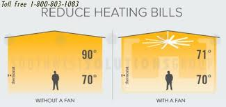 benefits of ceiling fans energy efficient warehouse methods with big