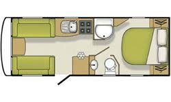 choosing the best caravan layout towergate