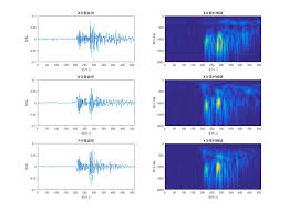 cuisiner lentilles s鐵hes matlab to derive frequency spectra of microseismic data