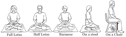 Make Your Own Meditation Bench Choosing A Meditation Cushion Chair Or Bench Ultimate Guide