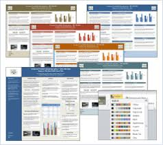 microsoft powerpoint templates for posters scientific and research poster printing service genigraphics