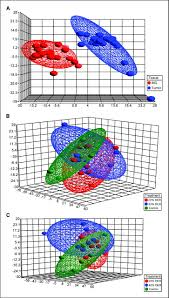 effects of dietary energy restriction on gene regulation in download figure