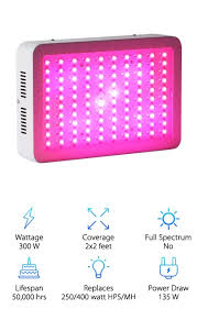 Best Led Grow Lights Best Led Grow Lights Top 10 Picks