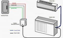 whirlpool dryer wiring schematic whirlpool dryer repair manual for