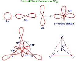 so3 molecular geometry molecular geometry chart hybridization of
