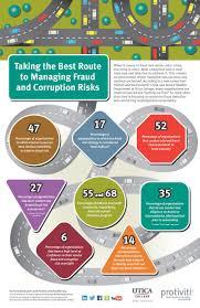 47 best infographics images on pinterest infographics internal