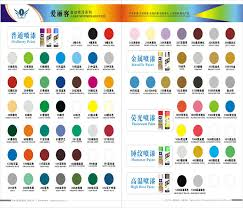 paint diluent paint diluent suppliers and manufacturers at