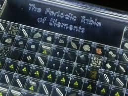 Periodic Table Coffee Table Geeky Furniture The Periodic Coffee Table