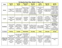 top diet foods eating plan good día meal kb good diet plans for