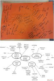 professional development in education a research informed