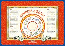 zodiac placemat placemats