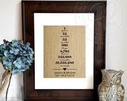 one year anniversary gift ideas for him one year anniversary etsy