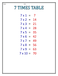multiplication times table chart printable free printable multiplication times table chart