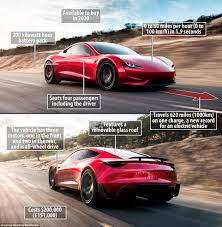 tesla electric car miss r electric car could be faster that tesla u0027s roadster daily