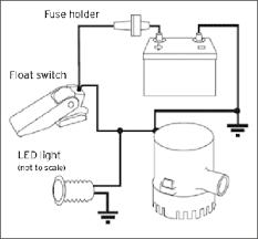 wiring diagram for bilge pump u2013 readingrat net