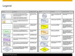 ppt repetitive manufacturing powerpoint presentation id 781901