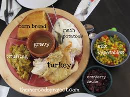 thanksgiving traditional thanksgiving dinner image