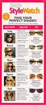 find right hairstyle for face shape of yours sunglasses choose the right shape for your face chic steals