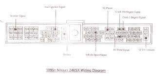 nissan largo wiring diagram nissan wiring diagrams instruction