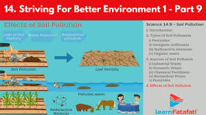 10th science chapter 14 striving for better environment part 1
