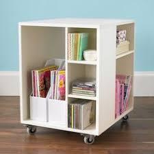 Desk Organizer Shelves Rolling Desk Storage Desk Storage Desks And Storage