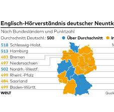 Baden Wuttemberg Iqb Bildungsstudie Dramatischer Niedergang Der Schulbildung In