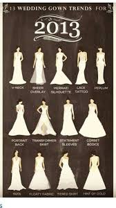 different wedding dress shapes wedding dress styles chart 415