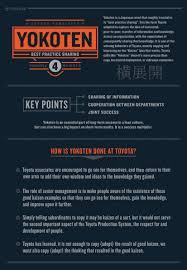 toyota dealer portal yokoten infographic toyota forklifts