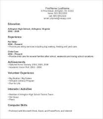 Dog Walking Resume Microbiologist Resume Sample Examples Of Basic Resumes Example Of