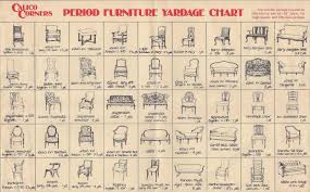 Furniture Style Furniture Styles