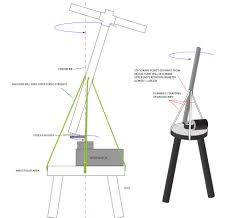 mechanical rotating sway mechanics page 2