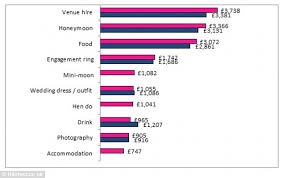 average cost of food average monthly food cost for 1 uk food