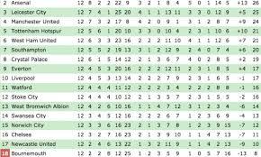 vanarama national league table germany bundesliga 2 table soccer