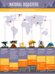 Earthquake World Map by World Biggest Natural Disasters Infographics With Map And