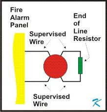 how are fire alarm loops supervised to make sure they continue to