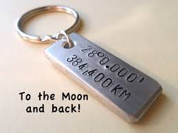 to the moon and back distance to the moon and coordinates