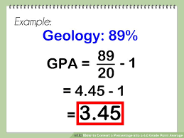 how to convert a percentage into a 4 0 grade point average