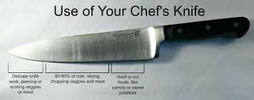 walmart kitchen knives use of kitchen knife use chefs knife whine and tips