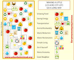 Garden Layout by Vegetable Garden Layout Diagram The Garden Inspirations