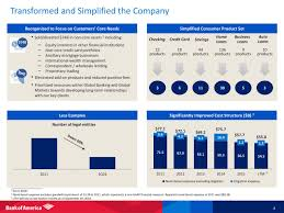 Bank Of America Business Card Services Bank Of America Bac Presents At Goldman Sachs U S Financial