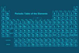 modern table of elements this interactive periodic table features a haiku for each element