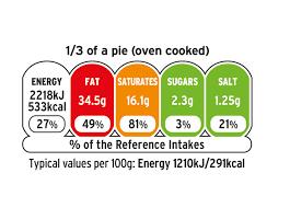 food label design template free invs info