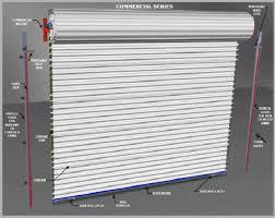 Overhead Roll Up Door Overhead Roll Up Doors Door Designs Plans Door Design Plans