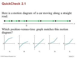uniform motion and instantaneous velocity ppt download